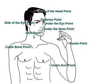 EFT Tapping Chart for Male